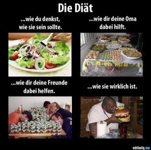 die-diaet